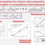 Constitutive equations for polymer melts guided by principles of nonequilibrium thermodynamics